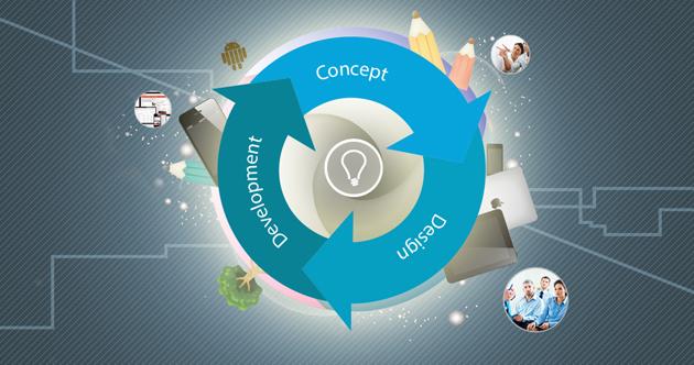 UX-Agile: Una transformación centrada en el usuario