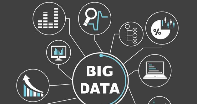 Datafication: hacer las preguntas correctas