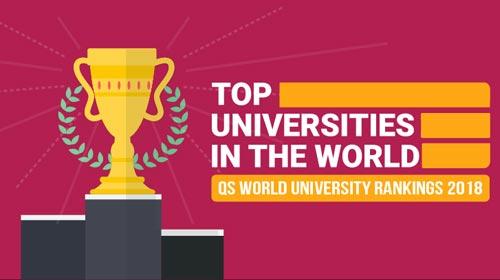 Dos universidades argentinas están entre las mejores del mundo en Arte y Diseño