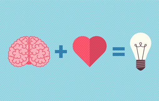Inteligencia emocional en las empresas