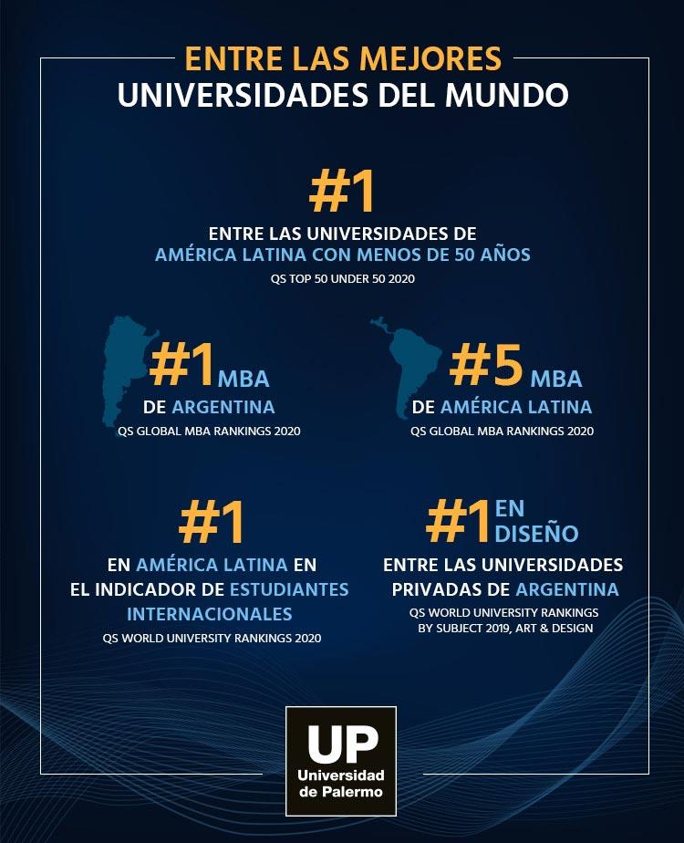 Ranking MBA de la Universidad de Palermo