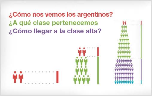 Estructura social, entorno y pertenencia de clase